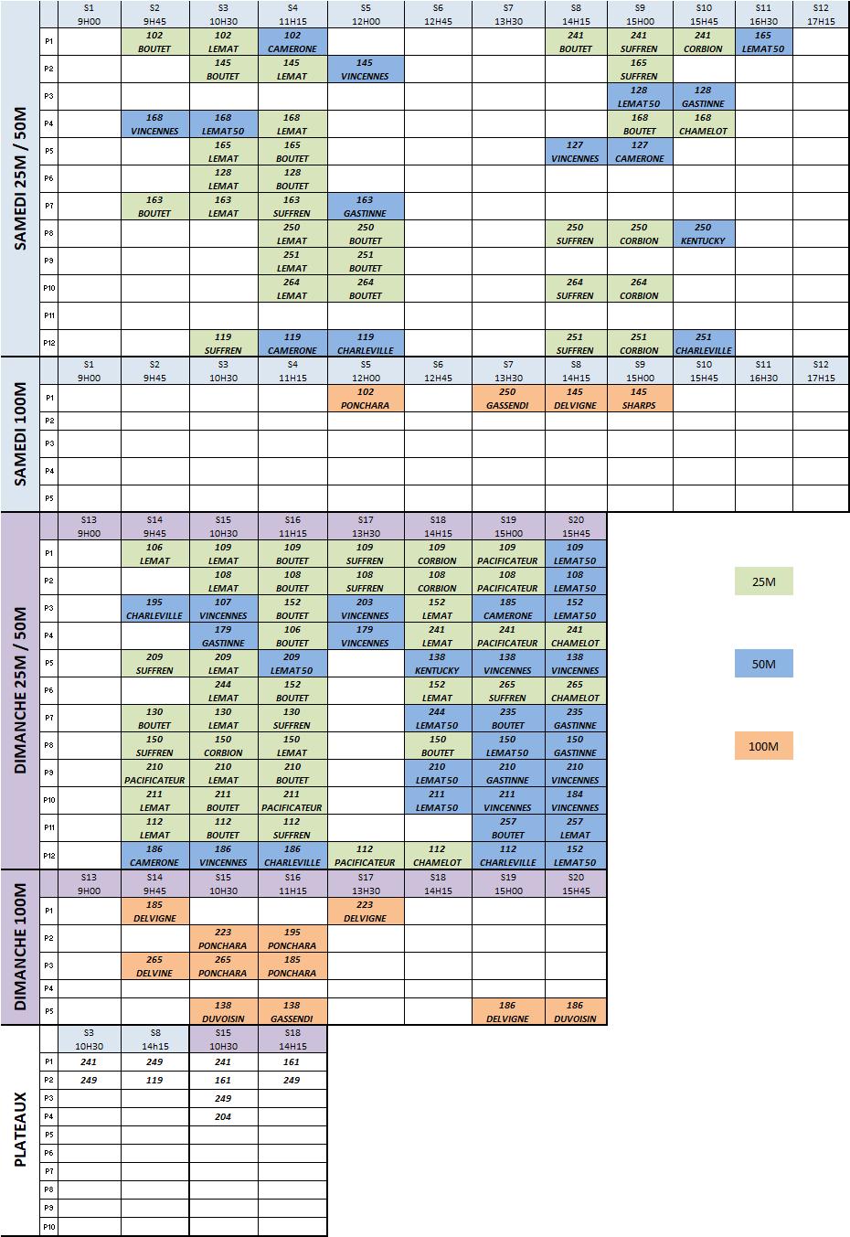 Planning 31